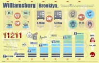 williamsburg-infographic